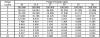 Purge Percent of Original O2 Table.png