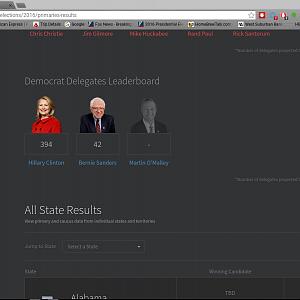 Election Data