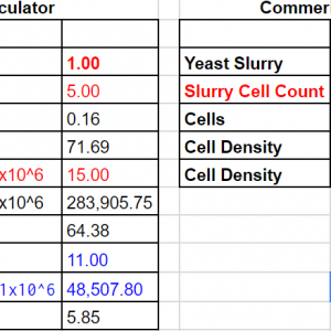 Cell Count Breakdown