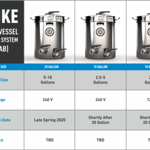 Spike BIAB System