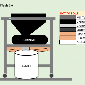 Mill_Table_2_graphic