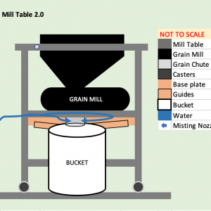 Mill_Table_2_mist_a_graphic