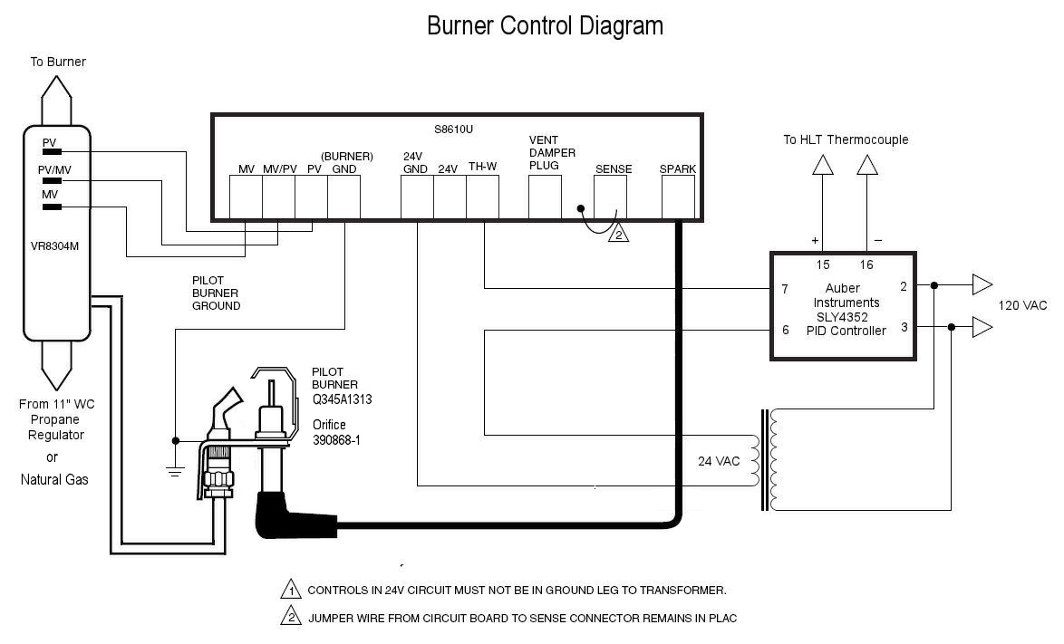 Honeywell Furnace Controller Wiring Opinions About Diagram Relay Wire To Burner Control Gas Schematics Rh Parntesis Co Fan Thermostat