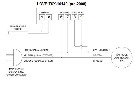 Love Temp Controller Series TS wiring diagram (2008+) | HomeBrewTalk.com -  Beer, Wine, Mead, & Cider Brewing Discussion Community. | Wine Cooler Wiring Diagram |  | Homebrew Talk