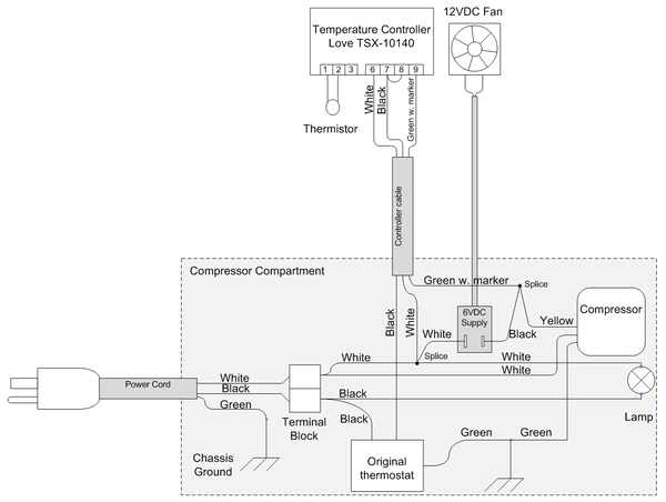freezer room wiring diagram