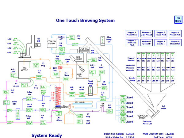 here is a screen schematic for the automatic brewing system i cobbled  together [ img]