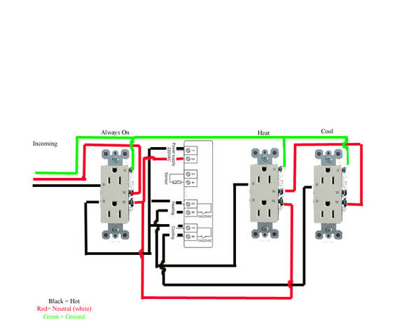2 gang outlet wiring wiring diagrams for household light switches how to wire multiple receptacles images how to wire multiple how to wire an outlet diagram