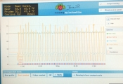 brewpi-chart-65532.jpg