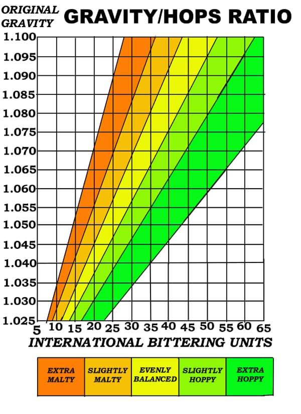 hopsgraph2-21056