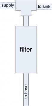 thumb1_filter_bypass2-41389