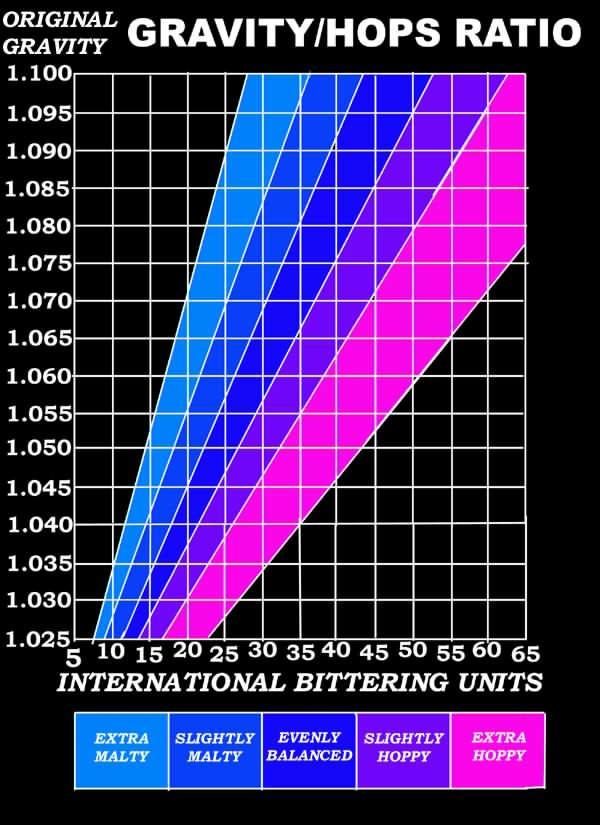 hopsgraph21-30365