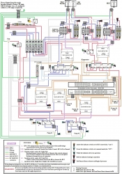 rig-diagrams