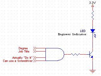 am_i_an_engineer-32964