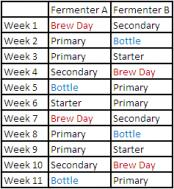 thumb1_brew_schedule-36026