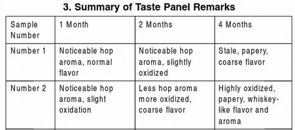 "Science on Tap: Temperature - Charlie ""ColoHox"" Hoxmeier - 1-tastesummary-2722.jpg"