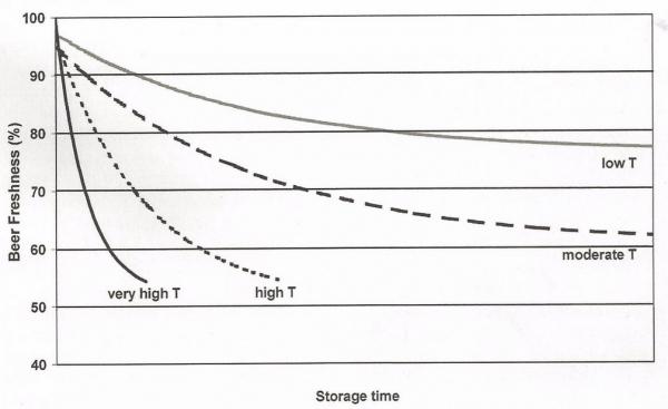 "Science on Tap: Temperature - Charlie ""ColoHox"" Hoxmeier - 2-storetime-2723.jpg"