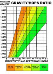 thumb1_7451-gravity_hops_ratio-11476