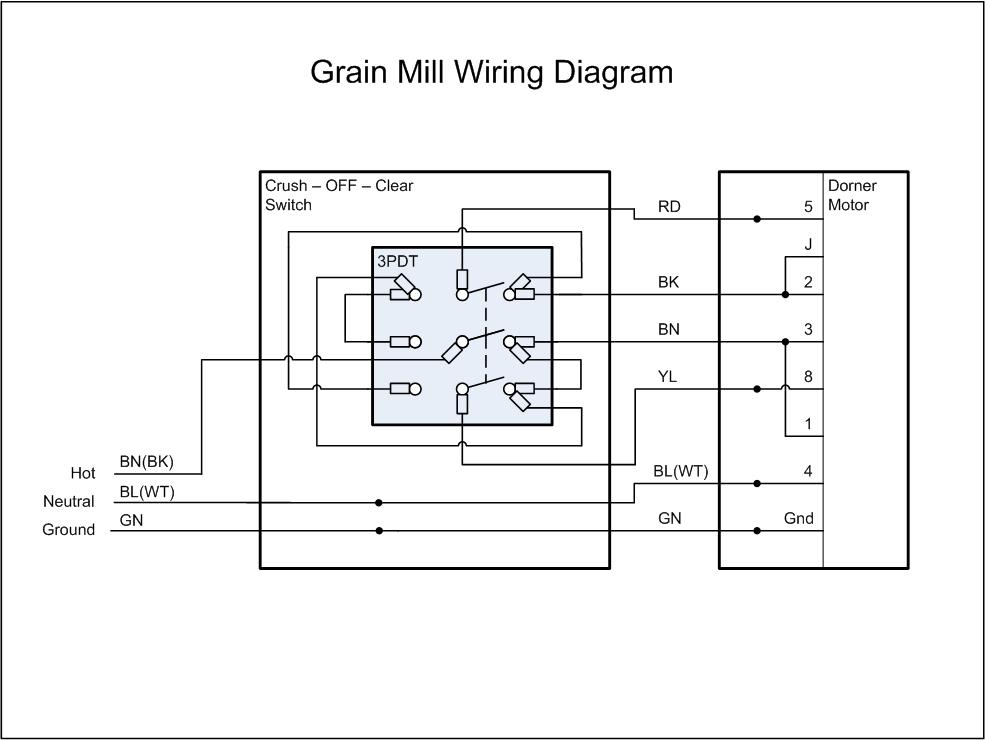 Malt mill motor wiring diagram wiring diagram with Dorner motor