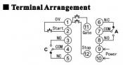 thumb1_sestos-terminal-arrangement-66997