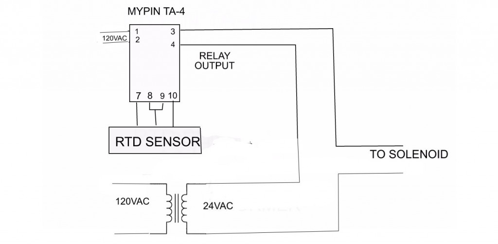 Power Sentry Ps300 Wiring Diagram Wire Diagram Wiring